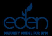 BPM messen mit Reifegradmodell