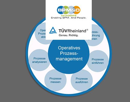 Zertifikatsprogramm Operative/r Prozessmanager/in (TÜV)